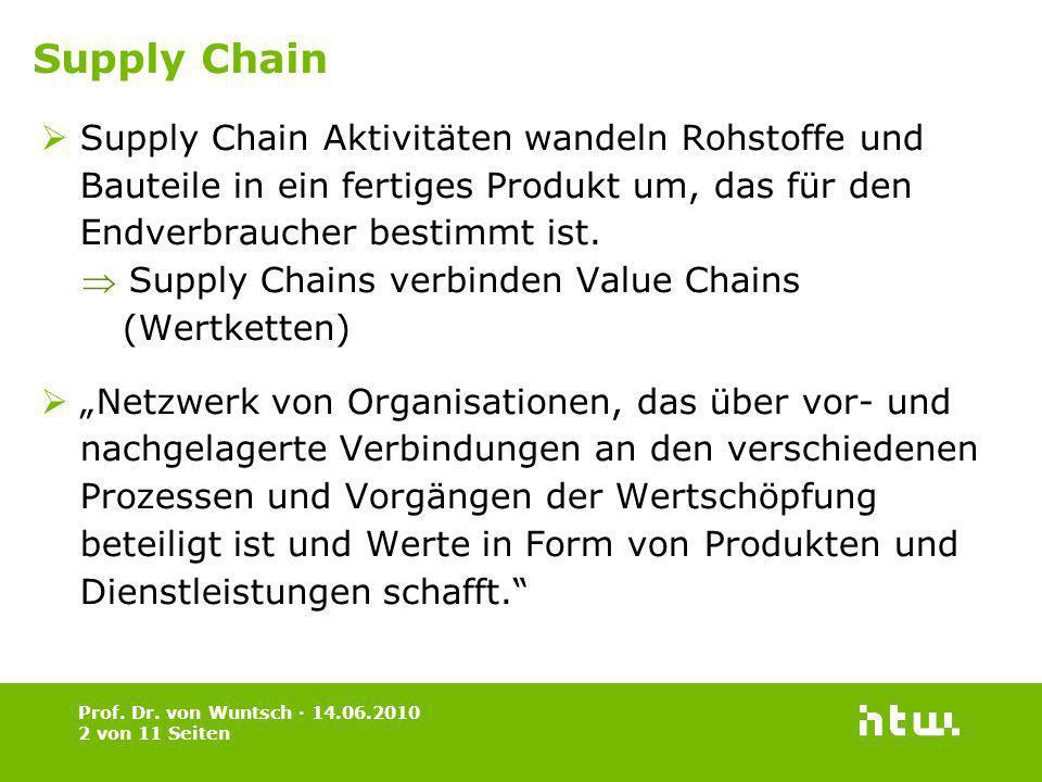 Supply Chain Supply Chain Aktivitäten wandeln Rohstoffe und Bauteile in ein fertiges Produkt um, das für den Endverbraucher bestimmt ist.