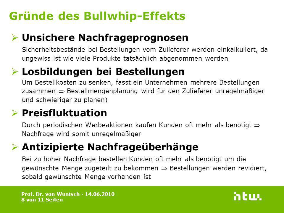 Gründe des Bullwhip-Effekts