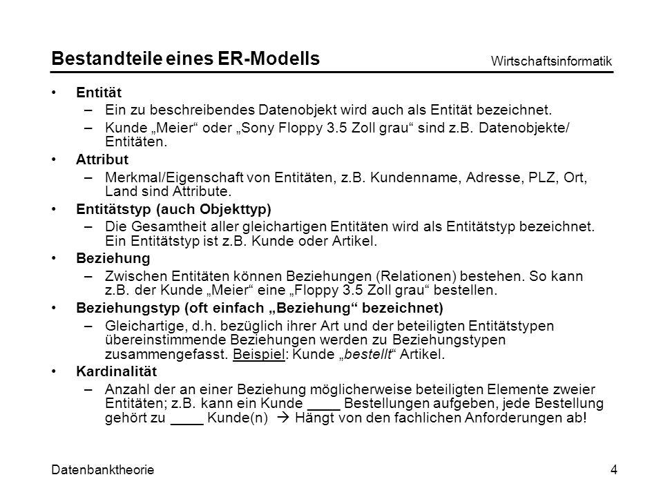 Bestandteile eines ER-Modells