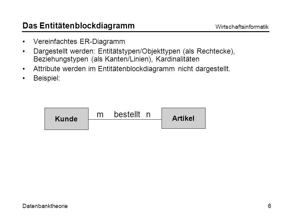 Tolle Beispiel Blockdiagramm Zeitgenössisch - Der Schaltplan ...