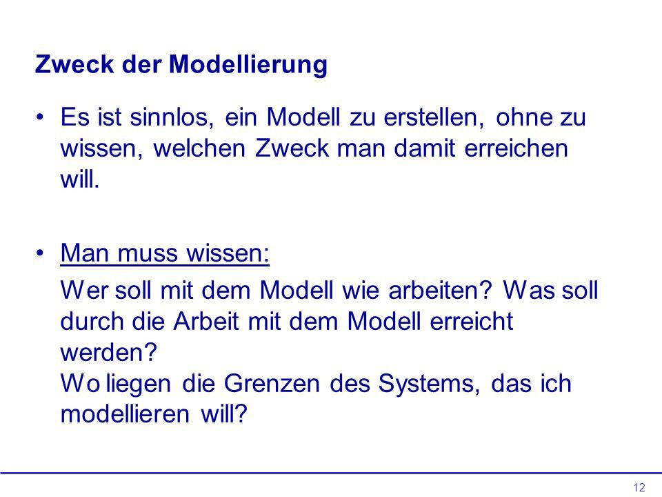 Zweck der Modellierung