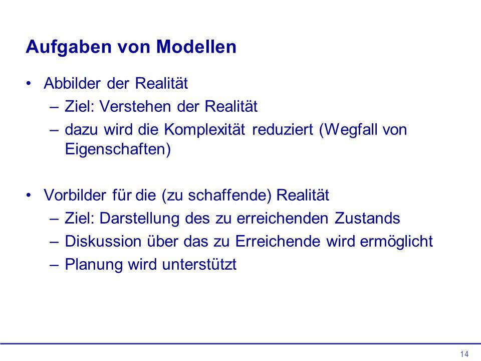 Aufgaben von Modellen Abbilder der Realität