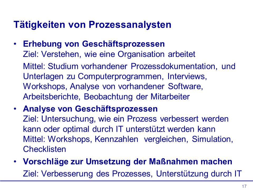 Tätigkeiten von Prozessanalysten