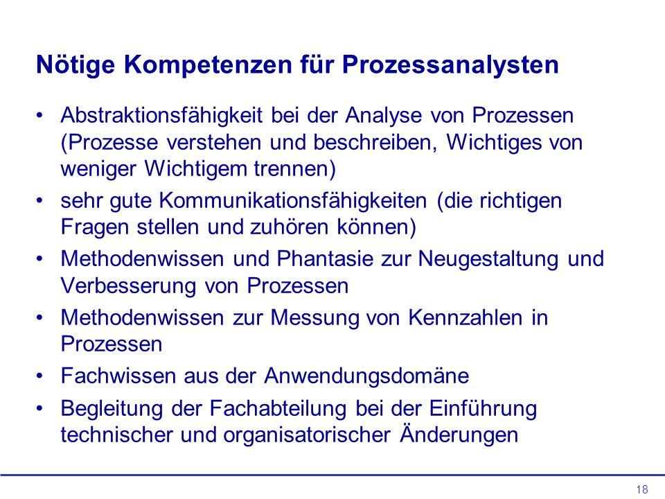 Nötige Kompetenzen für Prozessanalysten