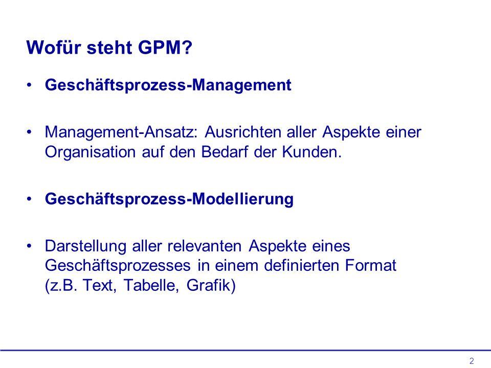 Wofür steht GPM Geschäftsprozess-Management