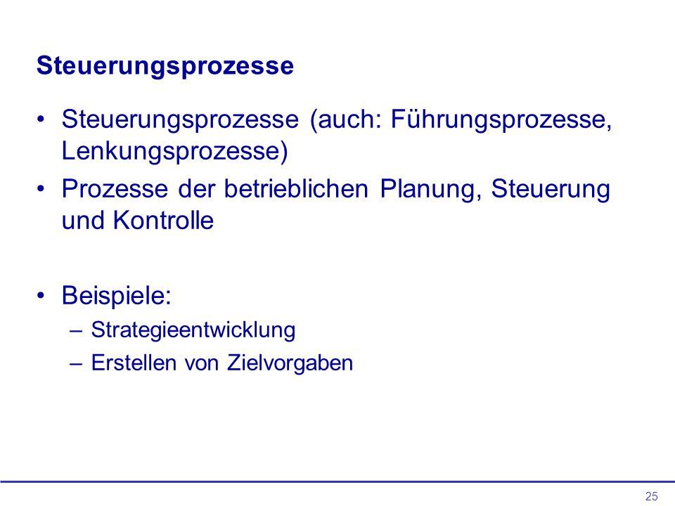 Steuerungsprozesse (auch: Führungsprozesse, Lenkungsprozesse)