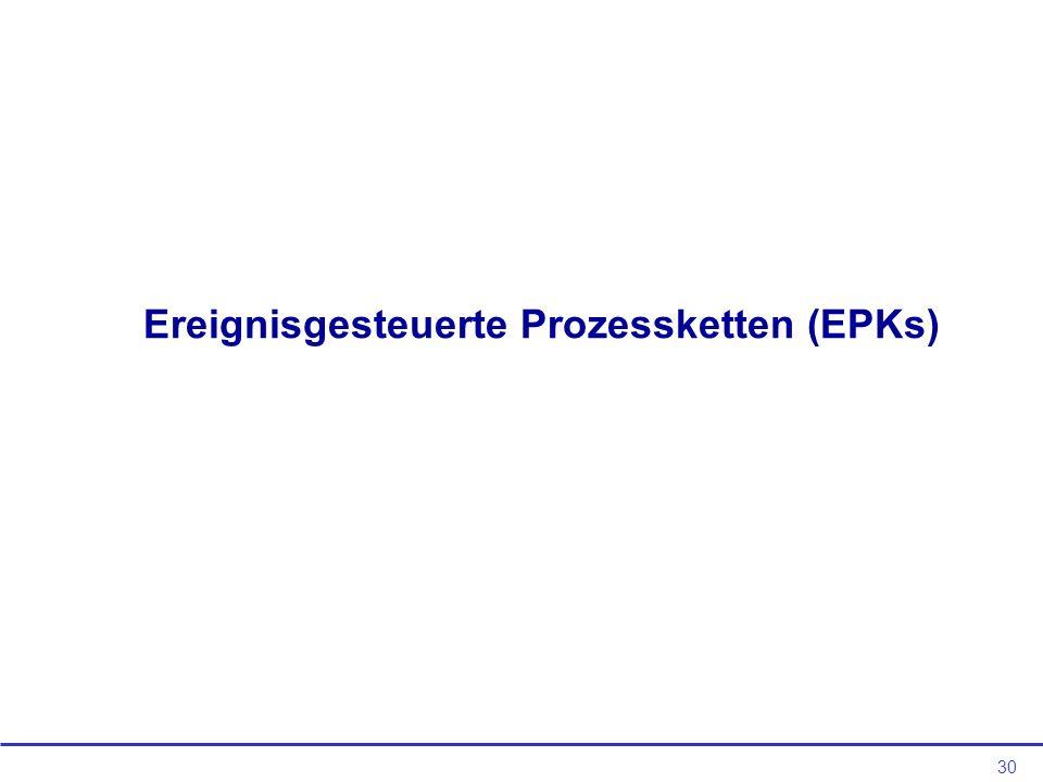 Ereignisgesteuerte Prozessketten (EPKs)