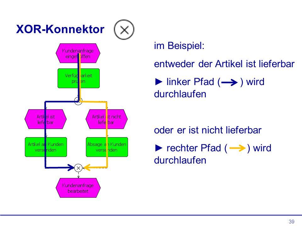 XOR-Konnektor im Beispiel: entweder der Artikel ist lieferbar