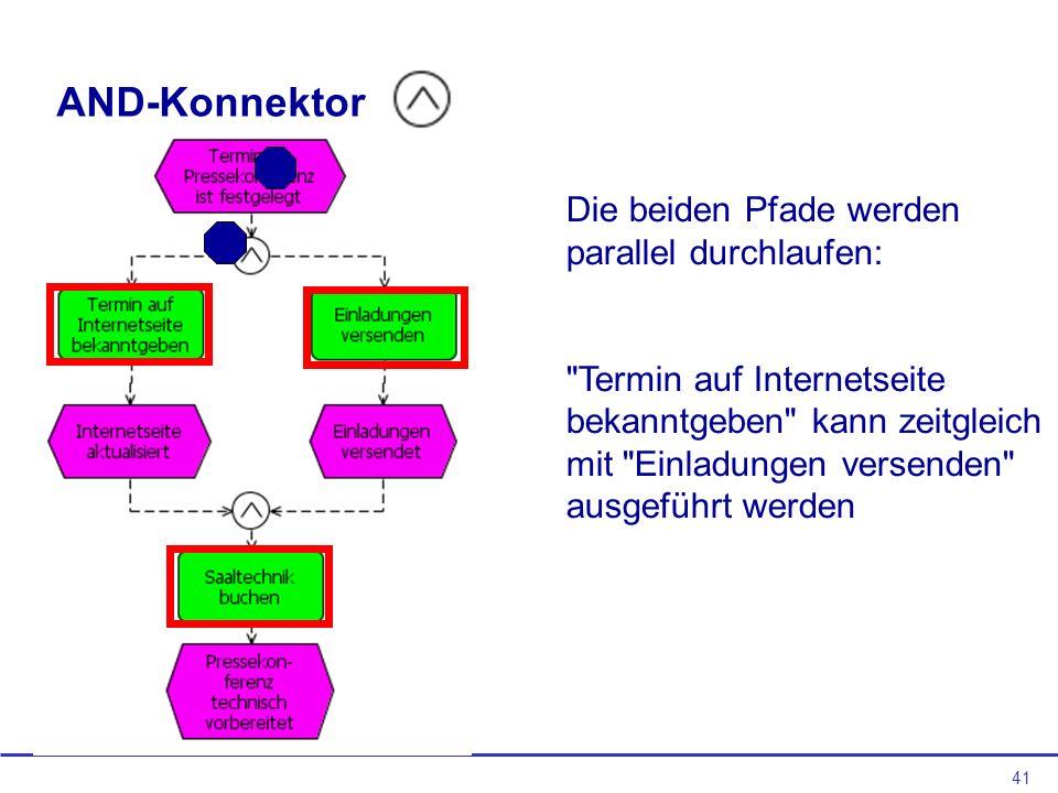 AND-Konnektor Die beiden Pfade werden parallel durchlaufen: