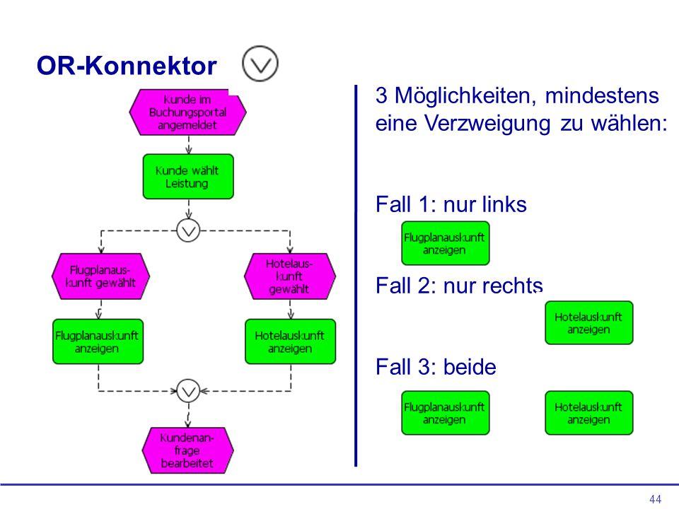 OR-Konnektor 3 Möglichkeiten, mindestens eine Verzweigung zu wählen: