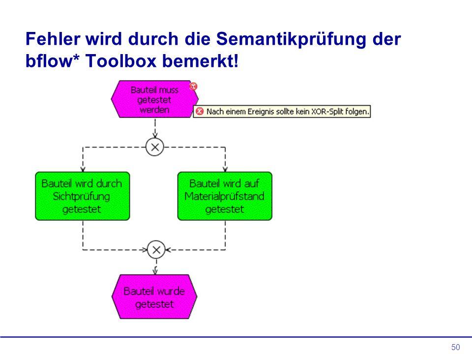 Fehler wird durch die Semantikprüfung der bflow* Toolbox bemerkt!