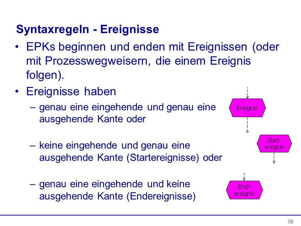 Syntaxregeln - Ereignisse