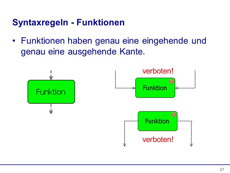 Syntaxregeln - Funktionen
