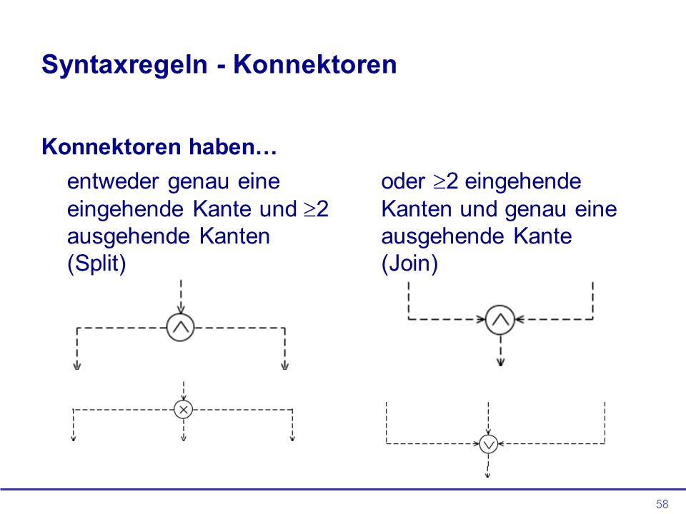 Syntaxregeln - Konnektoren