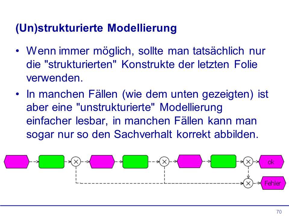 (Un)strukturierte Modellierung
