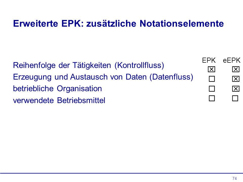 Erweiterte EPK: zusätzliche Notationselemente