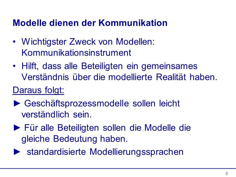 Modelle dienen der Kommunikation