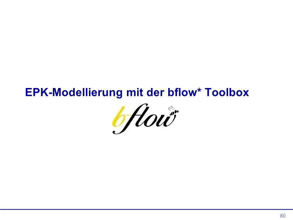 EPK-Modellierung mit der bflow* Toolbox