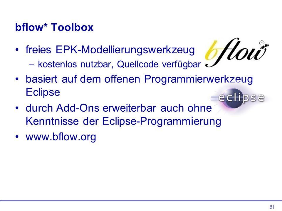 freies EPK-Modellierungswerkzeug