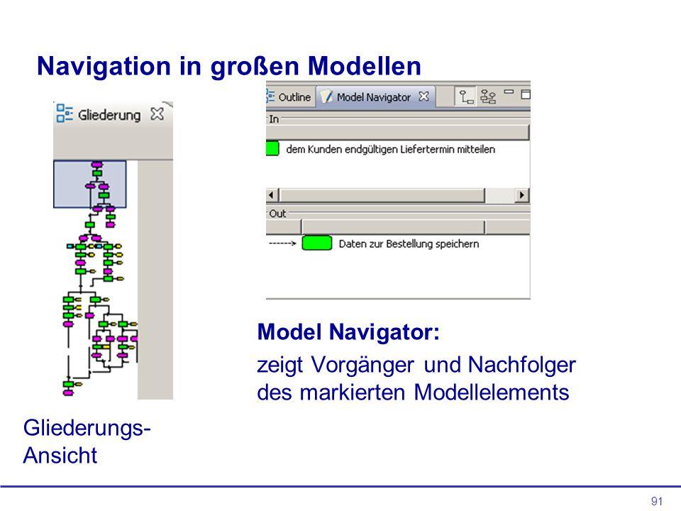 Navigation in großen Modellen