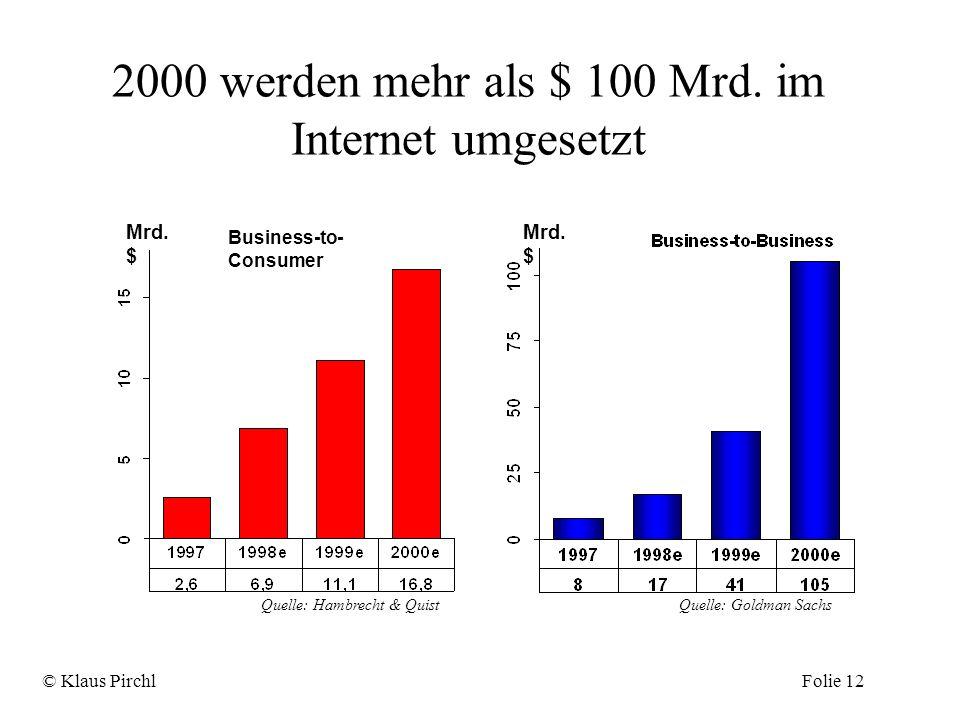 2000 werden mehr als $ 100 Mrd. im Internet umgesetzt