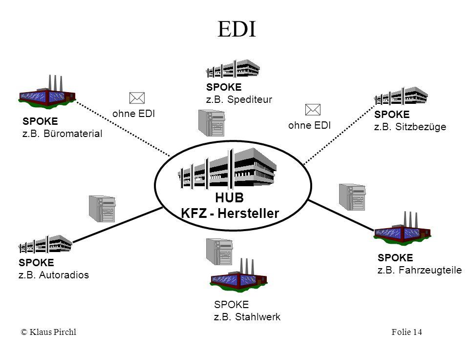 EDI * * HUB KFZ - Hersteller SPOKE z.B. Spediteur ohne EDI SPOKE