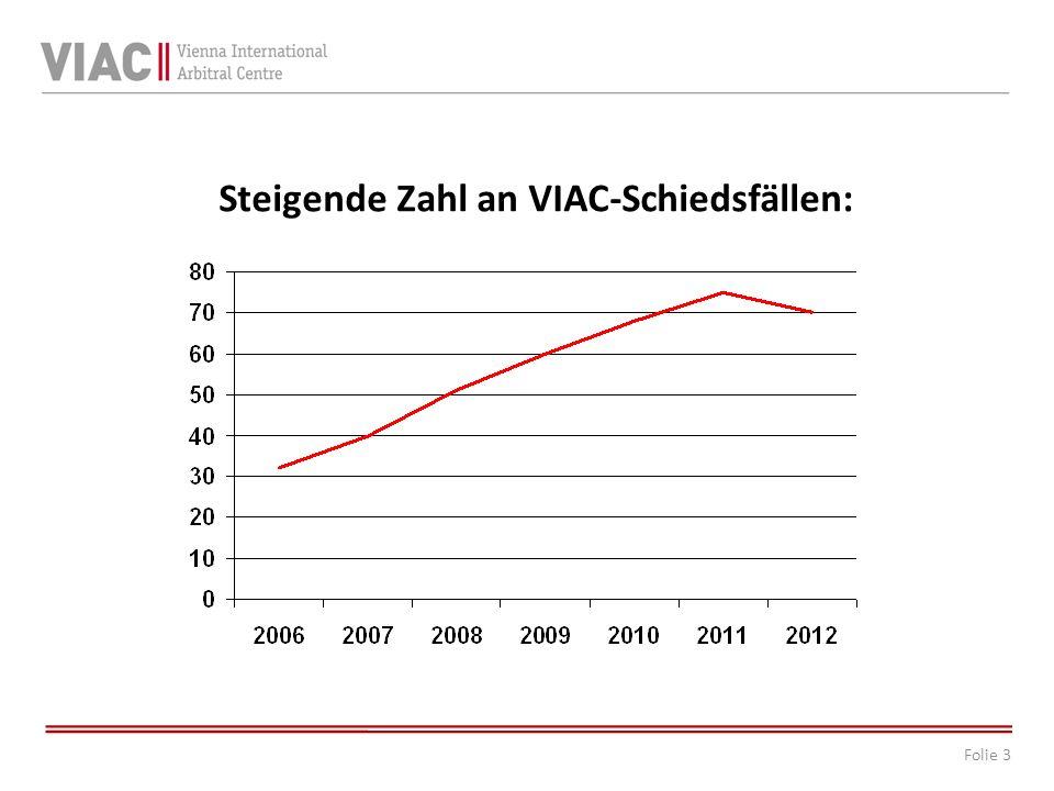 Steigende Zahl an VIAC-Schiedsfällen: