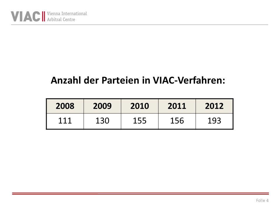 Anzahl der Parteien in VIAC-Verfahren: