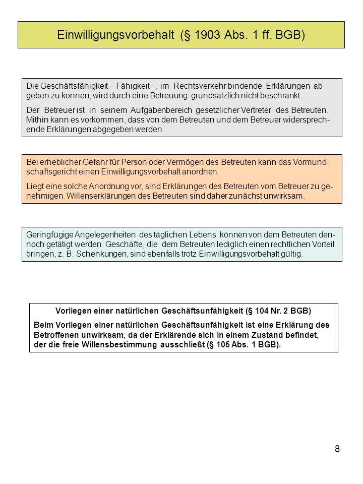 Einwilligungsvorbehalt (§ 1903 Abs. 1 ff. BGB)