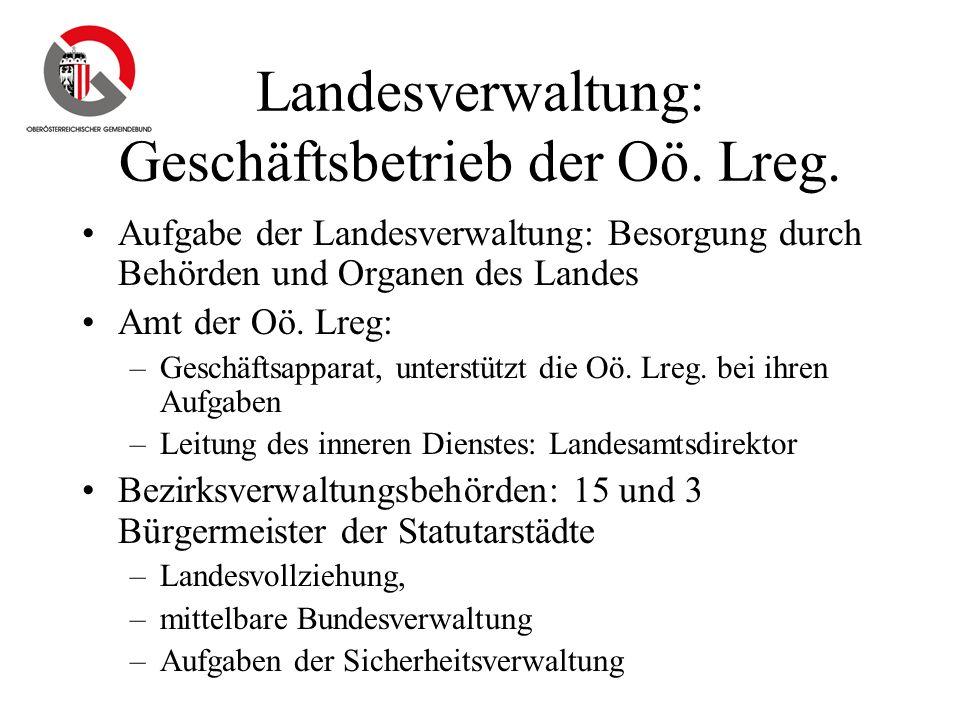 Landesverwaltung: Geschäftsbetrieb der Oö. Lreg.