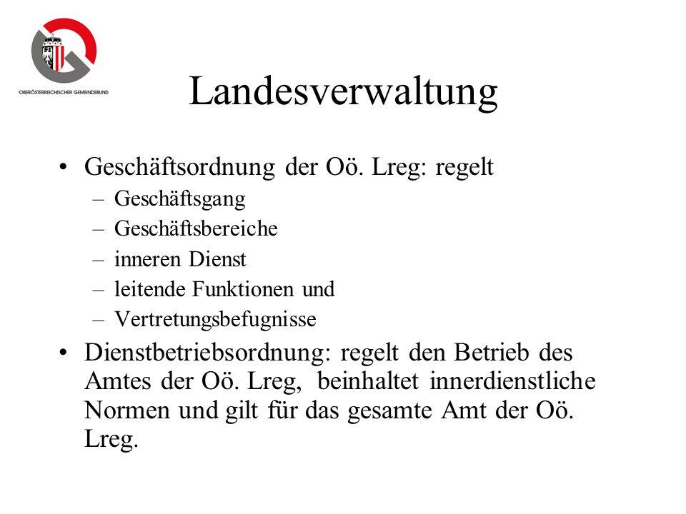 Landesverwaltung Geschäftsordnung der Oö. Lreg: regelt