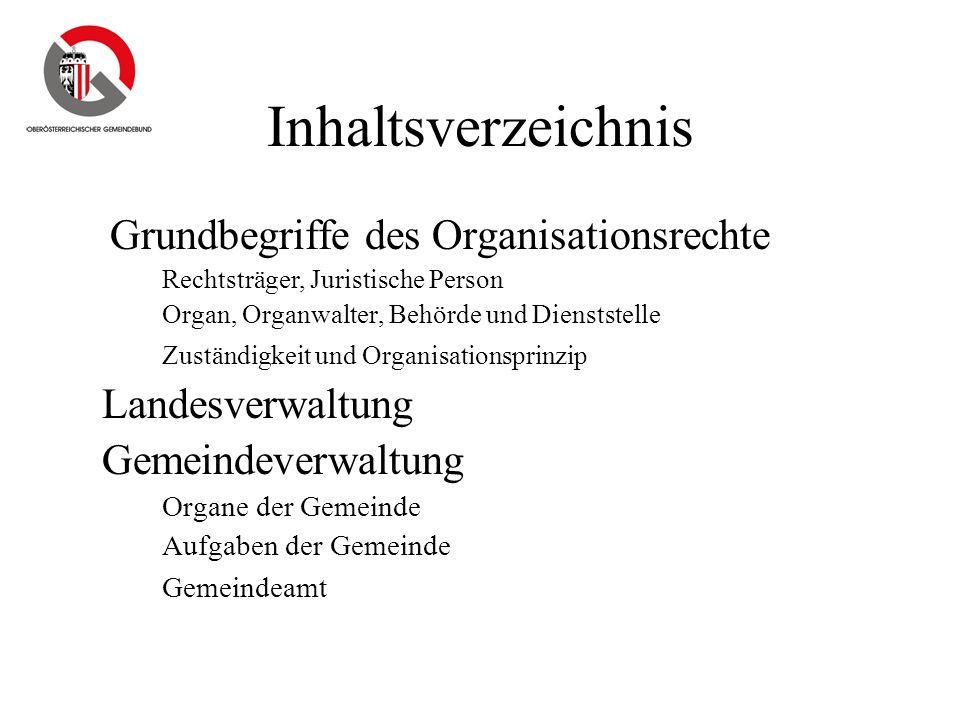 Inhaltsverzeichnis Landesverwaltung Gemeindeverwaltung
