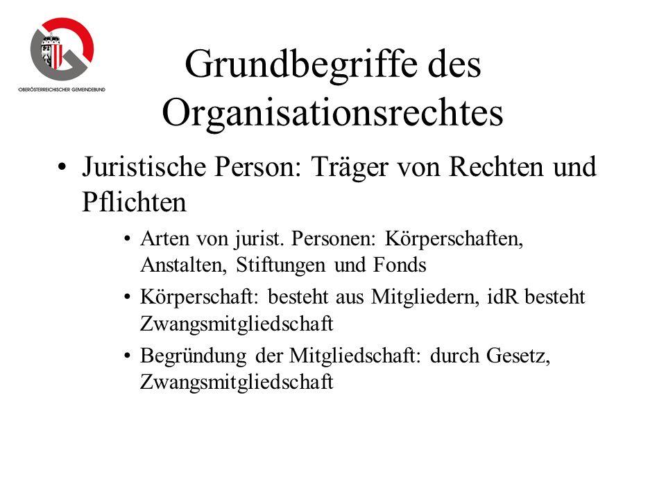 Grundbegriffe des Organisationsrechtes