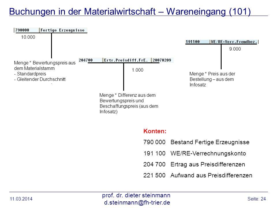 Buchungen in der Materialwirtschaft – Wareneingang (101)