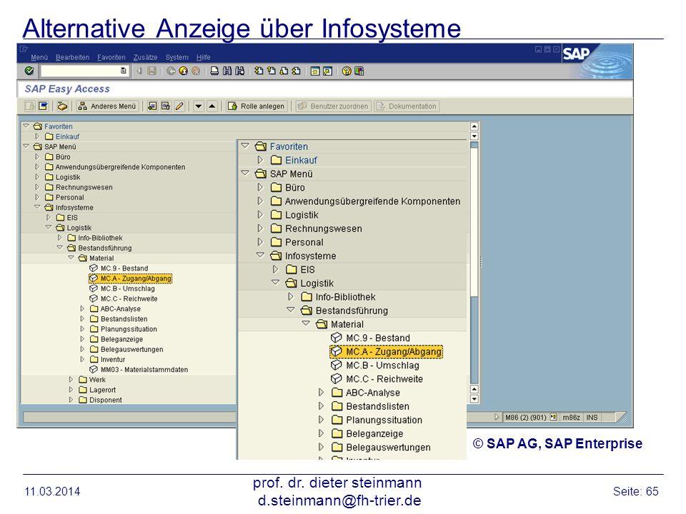 Alternative Anzeige über Infosysteme