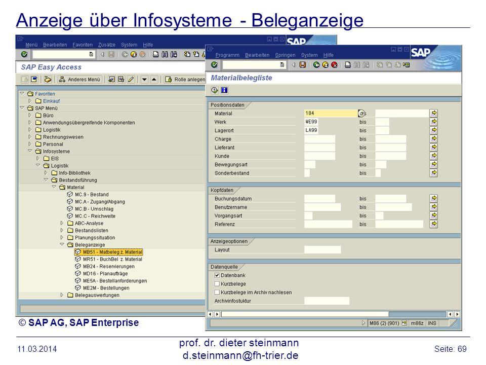 Anzeige über Infosysteme - Beleganzeige