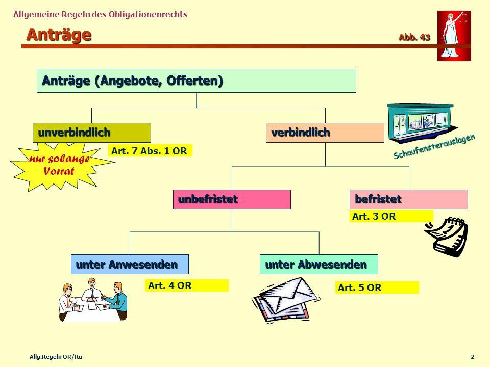 Anträge Abb. 43 Anträge (Angebote, Offerten) nur solange Vorrat