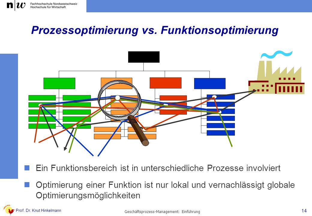Prozessoptimierung vs. Funktionsoptimierung