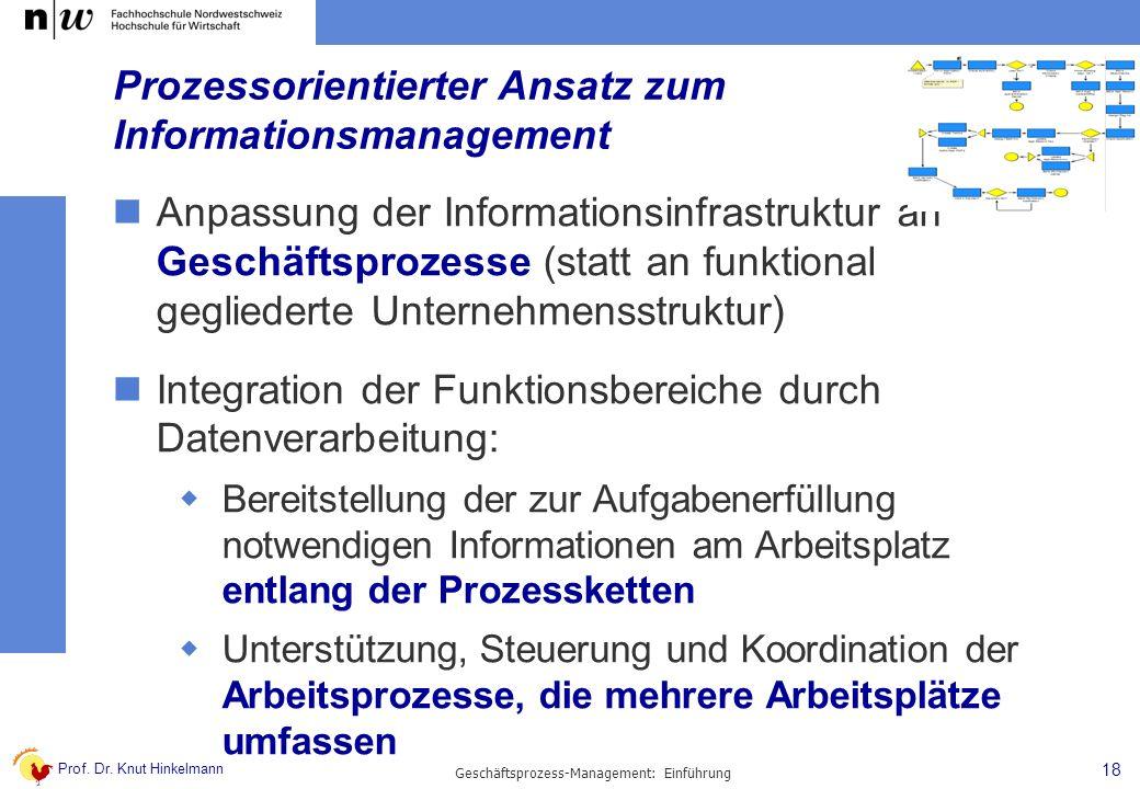 Prozessorientierter Ansatz zum Informationsmanagement