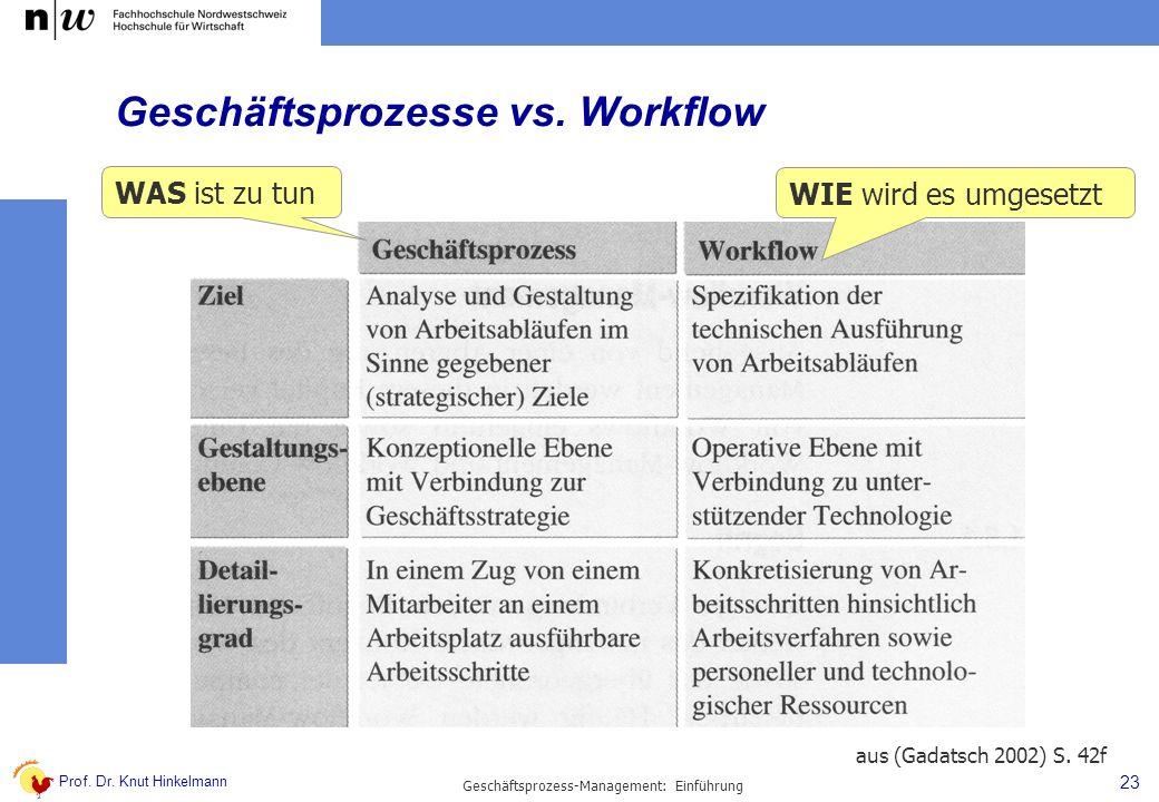 Geschäftsprozesse vs. Workflow