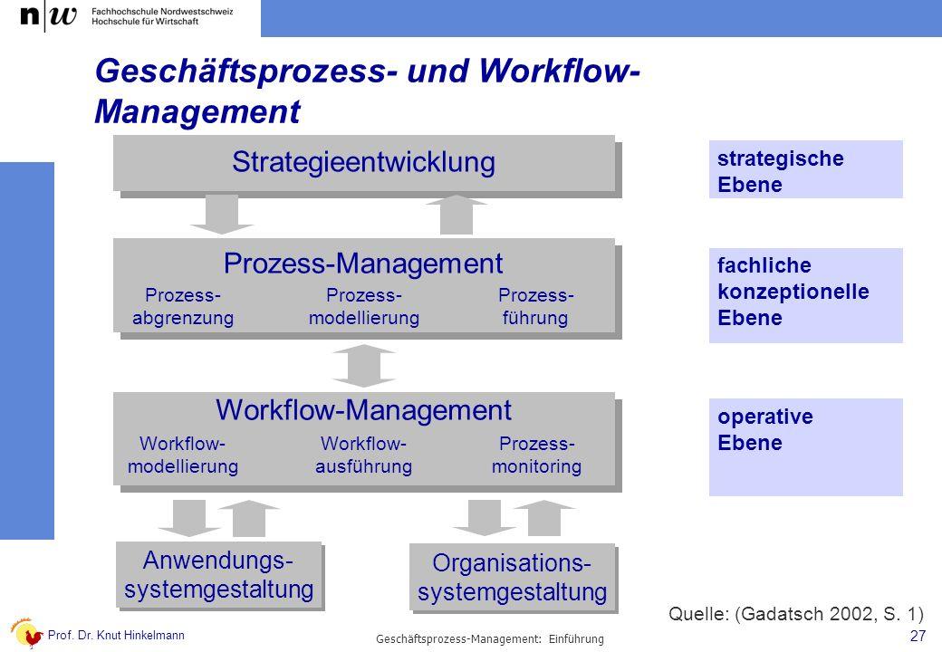 Geschäftsprozess- und Workflow-Management