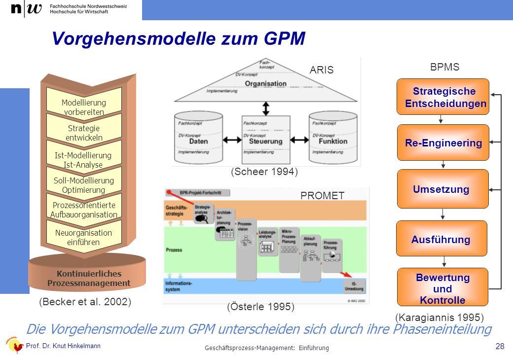 Vorgehensmodelle zum GPM