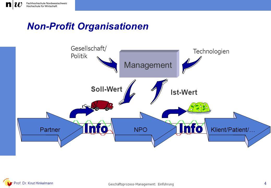 Non-Profit Organisationen