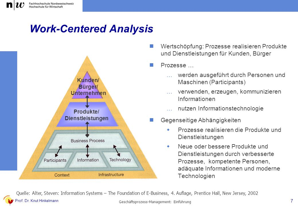 Work-Centered Analysis