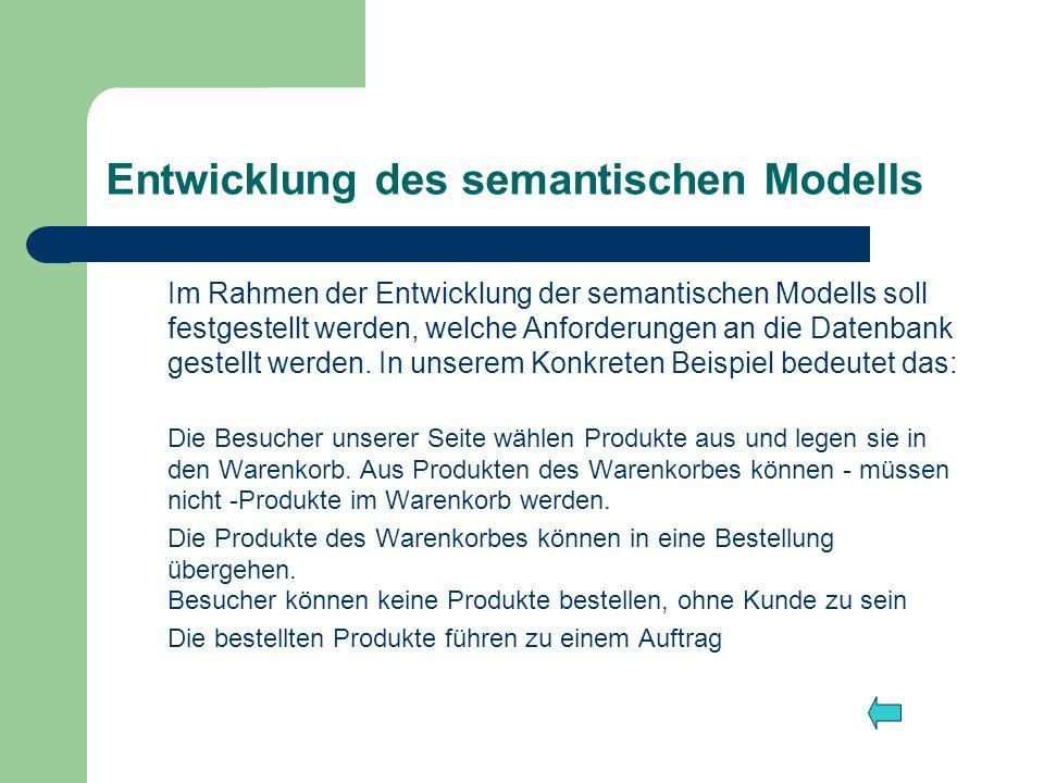 Entwicklung des semantischen Modells