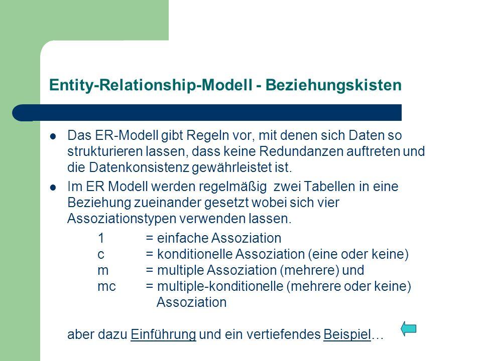 Entity-Relationship-Modell - Beziehungskisten