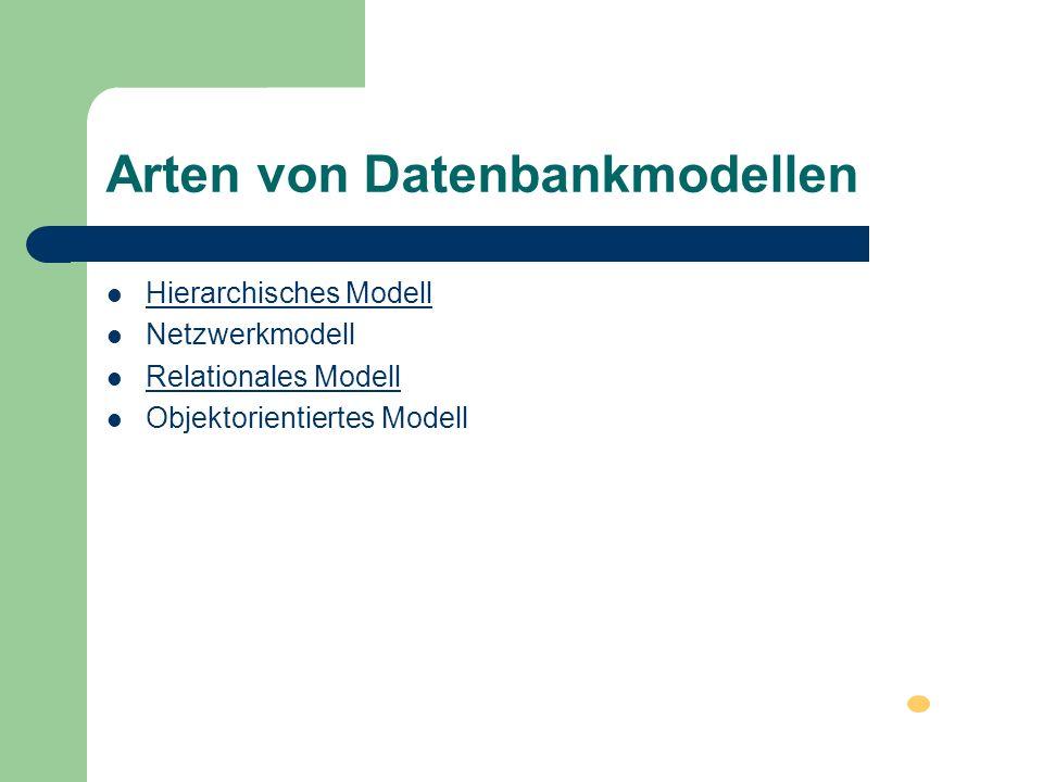 Arten von Datenbankmodellen