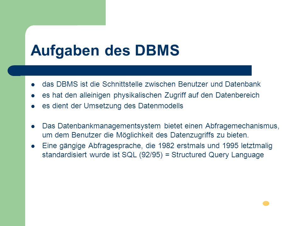 Aufgaben des DBMS das DBMS ist die Schnittstelle zwischen Benutzer und Datenbank. es hat den alleinigen physikalischen Zugriff auf den Datenbereich.
