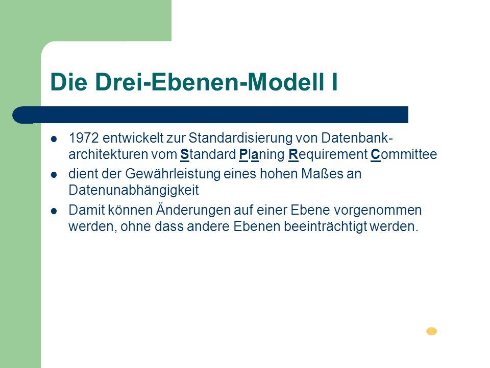 Die Drei-Ebenen-Modell I