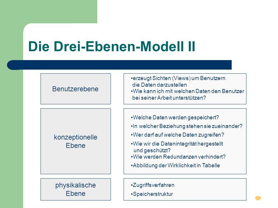 Die Drei-Ebenen-Modell II